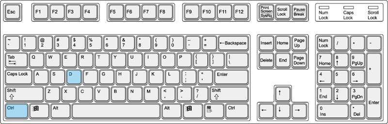 PC keyboard layout